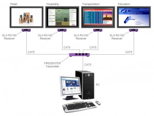 Networked Media Solution Image